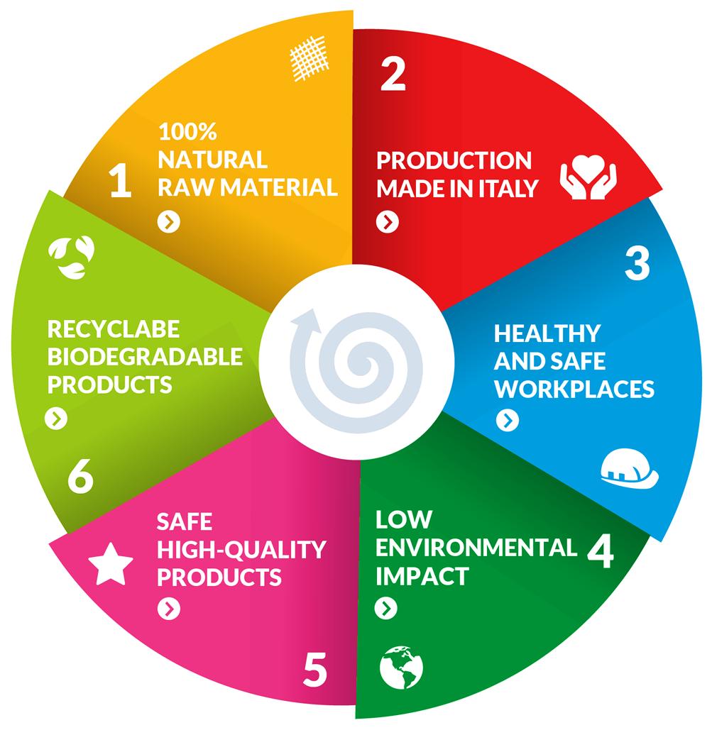 Mgt 360 riordan manufacturing sustainability